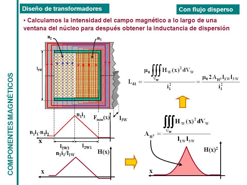 l 3W COMPONENTES MAGNÉTICOS Diseño de transformadores Con flujo disperso Calculamos la intensidad del campo magnético a lo largo de una ventana del núcleo para después obtener la inductancia de dispersión n 1 i 1 /l 1W x H(x) H(x) 2 x