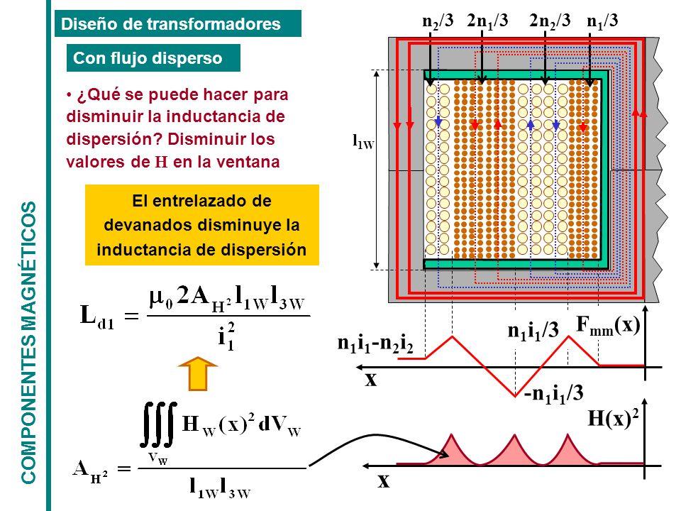 COMPONENTES MAGNÉTICOS Diseño de transformadores Con flujo disperso ¿Qué se puede hacer para disminuir la inductancia de dispersión? Disminuir los val