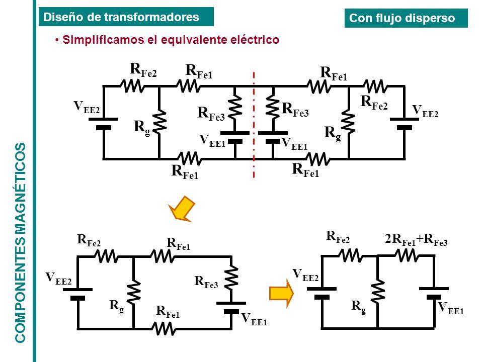 COMPONENTES MAGNÉTICOS Diseño de transformadores Simplificamos el equivalente eléctrico Con flujo disperso V EE2 R Fe2 R Fe1 RgRg R Fe3 V EE2 V EE1 R