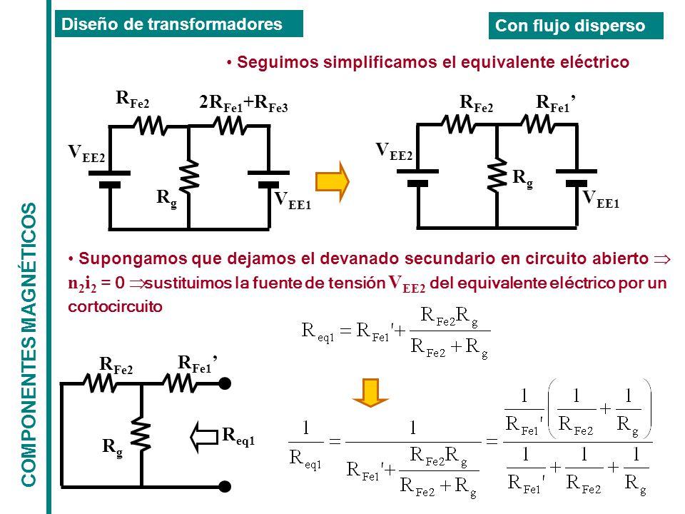 COMPONENTES MAGNÉTICOS Diseño de transformadores Seguimos simplificamos el equivalente eléctrico Con flujo disperso Supongamos que dejamos el devanado