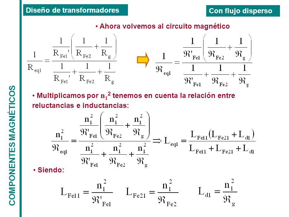 COMPONENTES MAGNÉTICOS Diseño de transformadores Ahora volvemos al circuito magnético Con flujo disperso Multiplicamos por n 1 2 tenemos en cuenta la relación entre reluctancias e inductancias: Siendo: