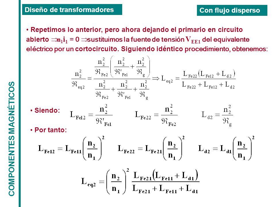COMPONENTES MAGNÉTICOS Diseño de transformadores Con flujo disperso Repetimos lo anterior, pero ahora dejando el primario en circuito abierto n 1 i 1 = 0 sustituimos la fuente de tensión V EE1 del equivalente eléctrico por un cortocircuito.