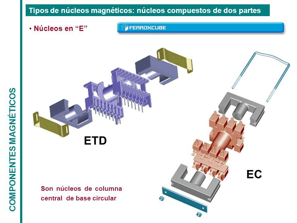 COMPONENTES MAGNÉTICOS Tipos de núcleos magnéticos: núcleos compuestos de dos partes Núcleos en E Son núcleos de columna central de base circular EC ETD