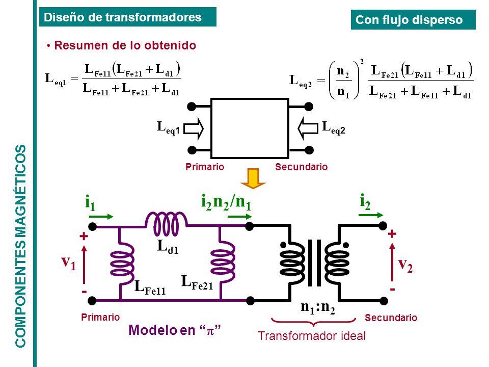 COMPONENTES MAGNÉTICOS Diseño de transformadores Resumen de lo obtenido Con flujo disperso PrimarioSecundario L eq 1 L eq 2 n 1 :n 2 v1v1 + - v2v2 + - i2i2 L Fe11 L Fe21 L d1 Primario Secundario i1i1 i 2 n 2 /n 1 Transformador ideal Modelo en