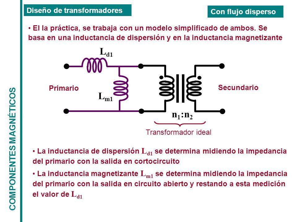 COMPONENTES MAGNÉTICOS Diseño de transformadores Con flujo disperso n 1 :n 2 L m1 L d1 Primario Secundario Transformador ideal El la práctica, se trab