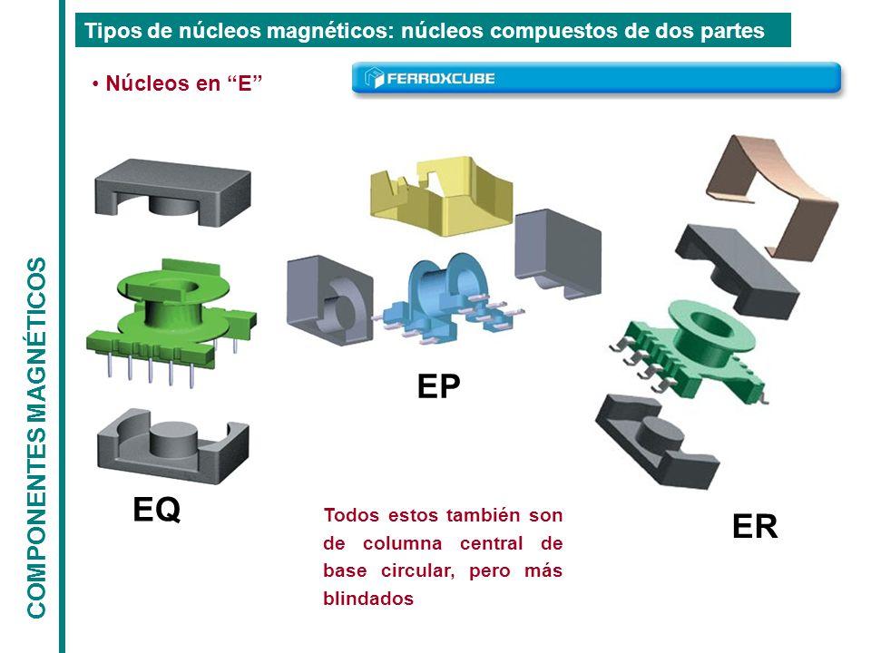 COMPONENTES MAGNÉTICOS Diseño de bobinas con un único devanado Diseño no optimizado Cálculo analítico de las pérdidas en el núcleo - Las pérdidas crecen con la componente de alterna de la densidad de flujo y con la frecuencia.