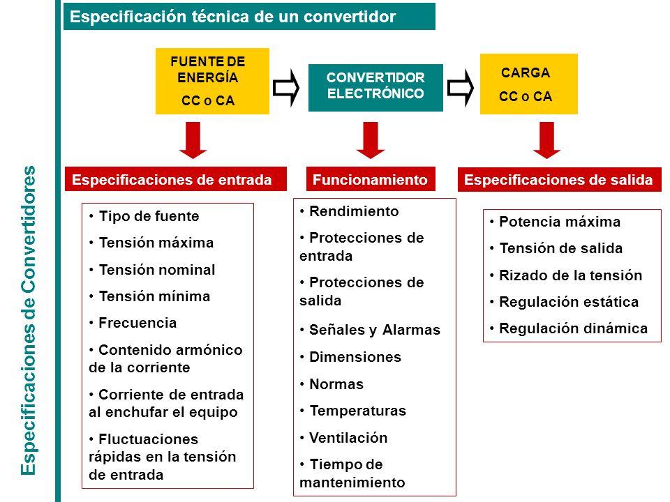 FUENTE DE ENERGÍA CC o CA CARGA CC o CA CONVERTIDOR ELECTRÓNICO Especificaciones de Convertidores Especificación técnica de un convertidor Especificac
