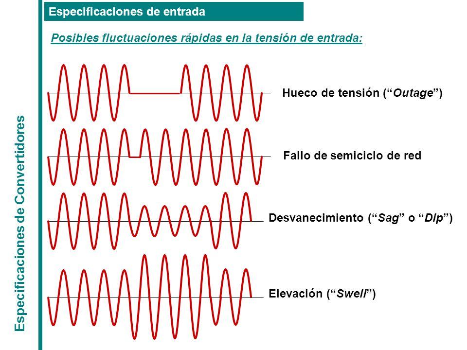Especificaciones de Convertidores Especificaciones de entrada Posibles fluctuaciones rápidas en la tensión de entrada: Hueco de tensión (Outage) Fallo