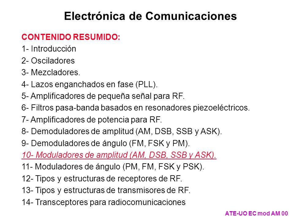 Electrónica de Comunicaciones CONTENIDO RESUMIDO: 1- Introducción 2- Osciladores 3- Mezcladores. 4- Lazos enganchados en fase (PLL). 5- Amplificadores