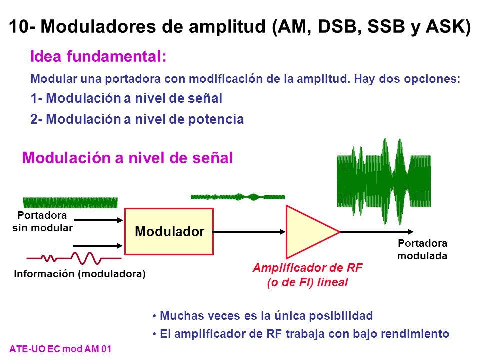 Modulación a nivel de potencia Amplificador de banda base Amplificador de RF no lineal Información (moduladora) Portadora modulada Modulador Portadora sin modular ATE-UO EC mod AM 02 No siempre es posible El amplificador de RF trabaja con alto rendimiento
