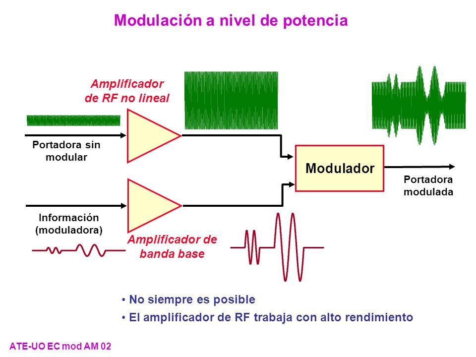 Modulación a nivel de potencia Amplificador de banda base Amplificador de RF no lineal Información (moduladora) Portadora modulada Modulador Portadora