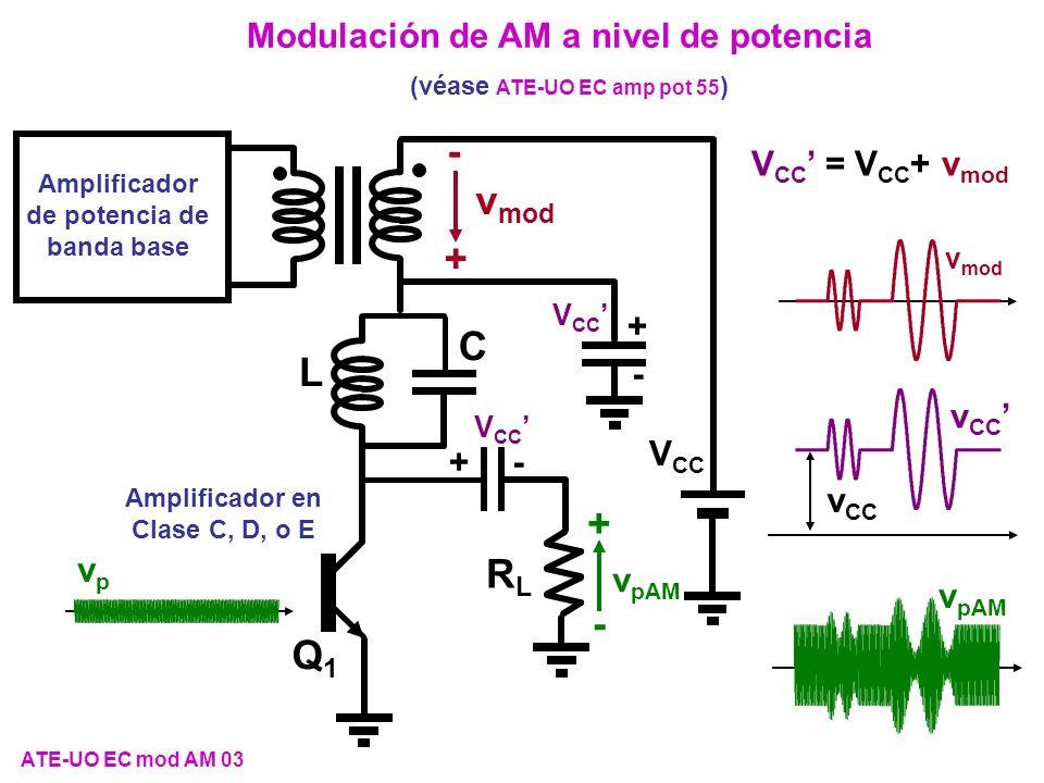 (véase ATE-UO EC mez 53 ) Modulación de AM a nivel de señal con etapa diferencial ATE-UO EC mod AM 04 + V CC R vsvs Q1Q1 R + - - V CC Q2Q2 iOiO + vpvp + vmvm 0,6 V Q3Q3 Ecuaciones: v p = V p cos p t, i O = I Odc + g O · v m ( m t) Por tanto: v s = -(0,5R /V T )·(V p cos p t)·[I Odc + g O ·v m ( m t)] Es decir: v s = V p ·[1 + v m ( m t)]·cos( p t) = v pAM ioio I odc v pAM vpvp