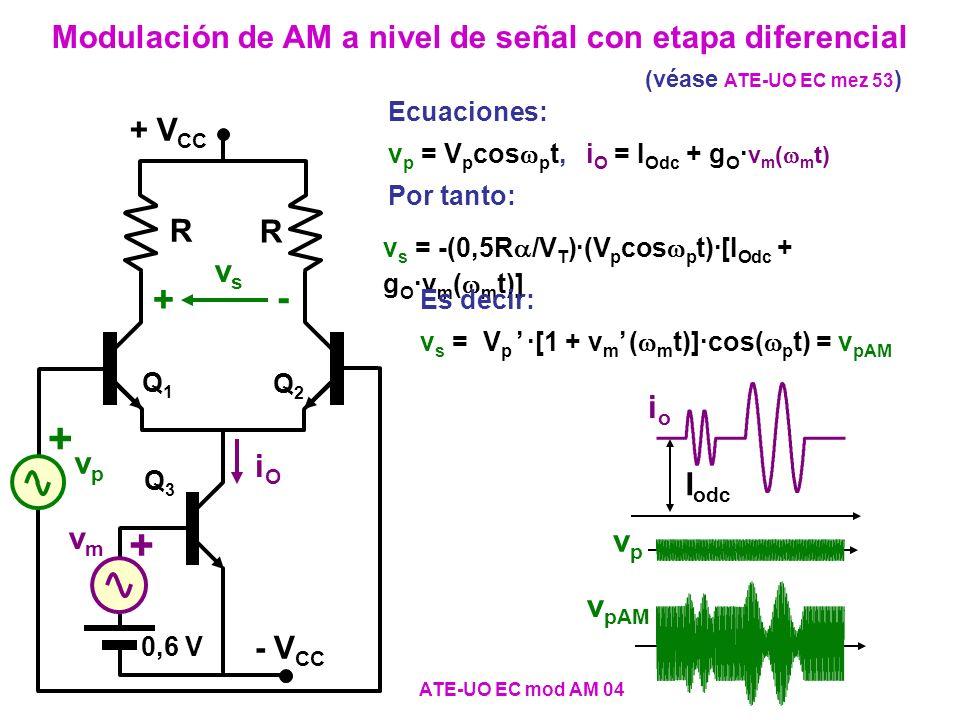 (véase ATE-UO EC mez 53 ) Modulación de AM a nivel de señal con etapa diferencial ATE-UO EC mod AM 04 + V CC R vsvs Q1Q1 R + - - V CC Q2Q2 iOiO + vpvp