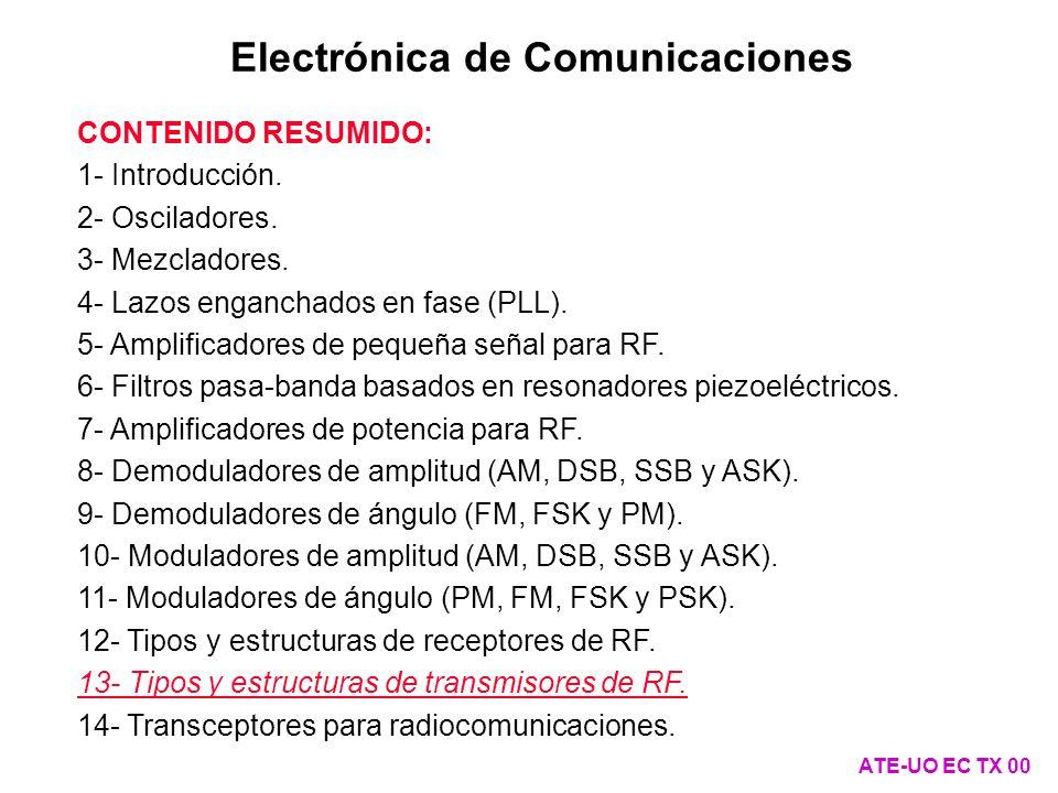 f Xtal1 + f Xtal2 ·N P ·N F1 /N F2 PLL N P F+F N F1 N F2 Sintonía digital C f Xtal2 f Xtal2 ·N P ·N F1 /N F2 Antena Clase A/B RF Clase A/B RF Oscilador a Xtal Banda base Información f Xtal1 Filtro a cristal Estructuras de transmisores de SSB (III) Con filtro a cristal y frecuencia variable generada con PLL ATE-UO EC TX 11