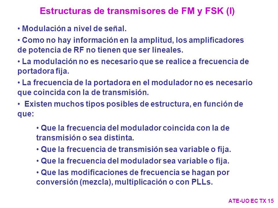 Estructuras de transmisores de FM y FSK (I) ATE-UO EC TX 15 Modulación a nivel de señal.