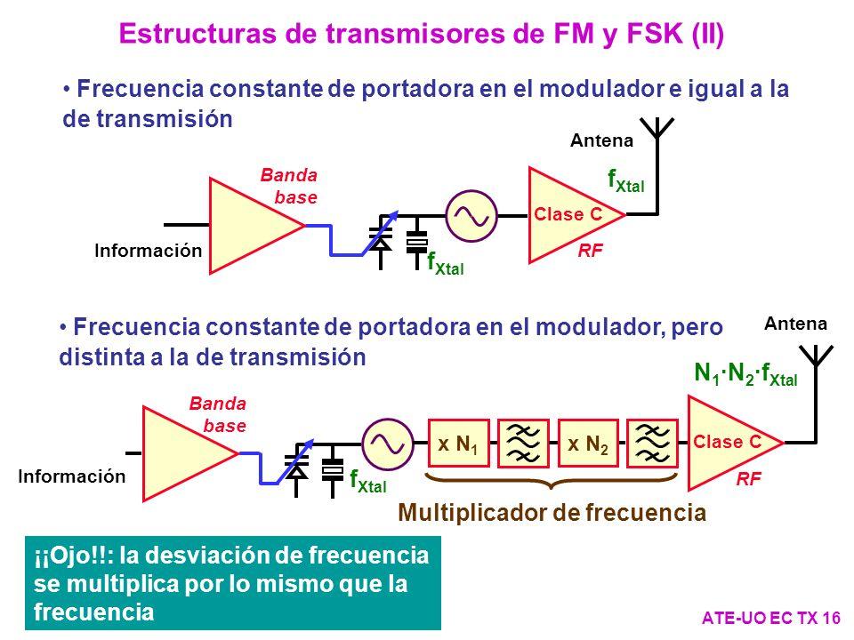 Estructuras de transmisores de FM y FSK (II) ATE-UO EC TX 16 Frecuencia constante de portadora en el modulador e igual a la de transmisión Banda base Información Antena Clase C RF f Xtal Frecuencia constante de portadora en el modulador, pero distinta a la de transmisión Multiplicador de frecuencia ¡¡Ojo!!: la desviación de frecuencia se multiplica por lo mismo que la frecuencia Información Antena Banda base Clase C RF N 1 ·N 2 ·f Xtal x N 1 x N 2 f Xtal