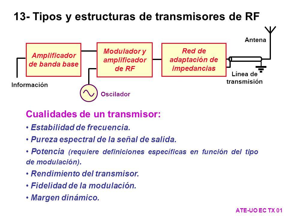 Ejemplo de transmisor de SSB ATE-UO EC TX 12 Ejemplo 1: Transmisor de radioaficionado de la banda de 20 m (HF, modulación en USB): f RF_min = 14 MHz, f RF_max = 14,35 MHz, f IF = 9 MHz, f IF = 2,5 kHz (usando filtro a cristal de 8 polos), f osc_min 5 MHz y f osc_max 5,35 MHz Antena Clase A/B RF Clase A/B RF Filtro a cristal B F 8,99873 MHz 5,00127 - 5,35127 MHz 9 MHz 20 - 2520 Hz Señal de voz 14 - 14,35 MHz 9,125 MHz 8,99875 8,99873 MHz
