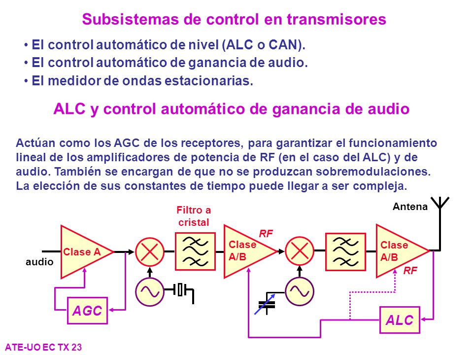 Subsistemas de control en transmisores El control automático de nivel (ALC o CAN).