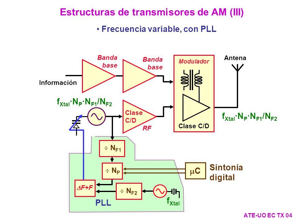 Estructuras de transmisores de ASK ATE-UO EC TX 05 El oscilador puede ser como en cualquiera de los casos anteriores.