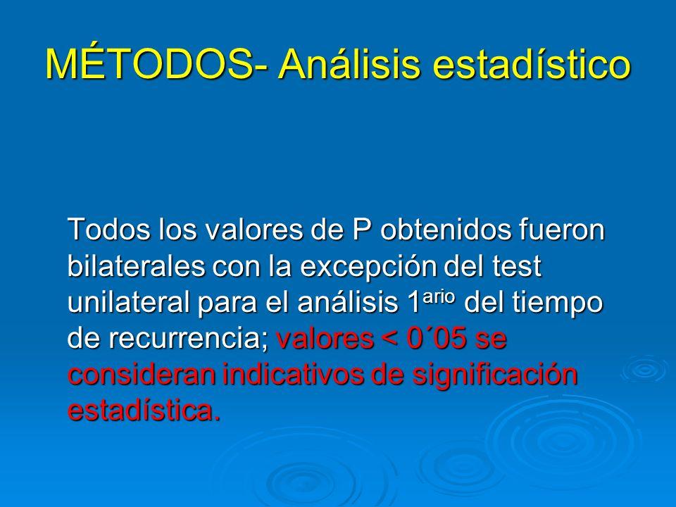 Todos los valores de P obtenidos fueron bilaterales con la excepción del test unilateral para el análisis 1 ario del tiempo de recurrencia; valores <