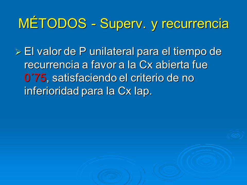 MÉTODOS - Superv. y recurrencia El valor de P unilateral para el tiempo de recurrencia a favor a la Cx abierta fue 0´75, satisfaciendo el criterio de