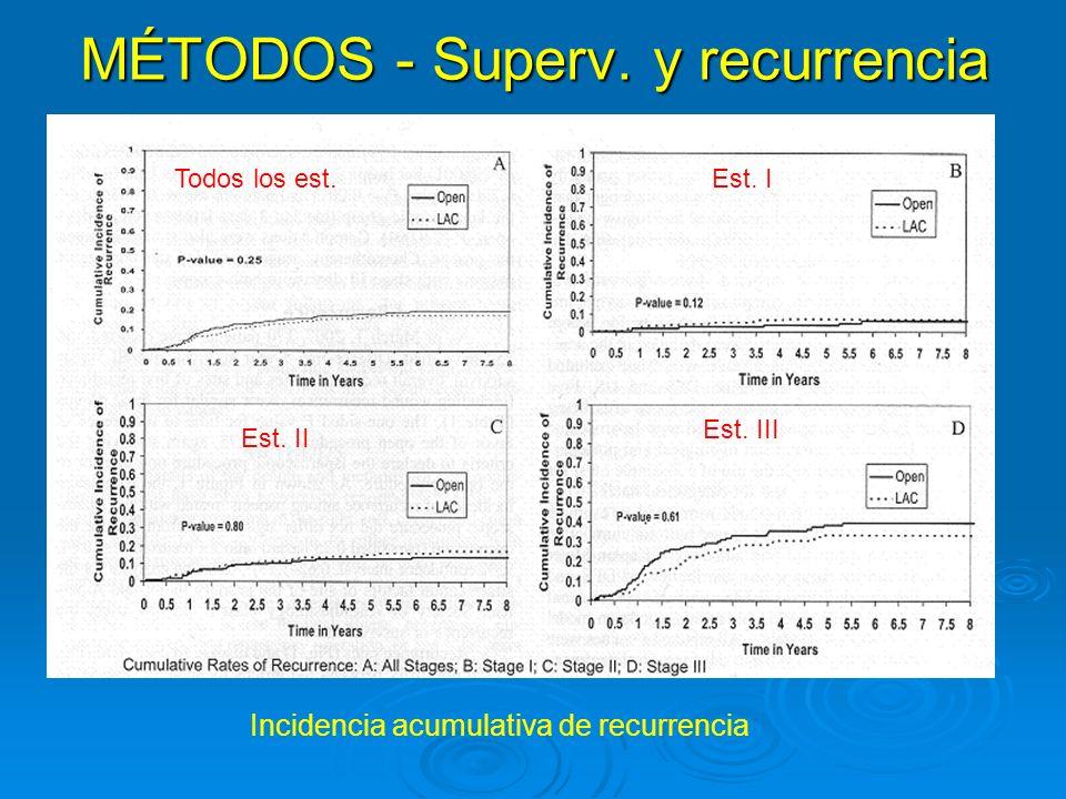 MÉTODOS - Superv. y recurrencia Incidencia acumulativa de recurrencia Todos los est.Est. I Est. II Est. III