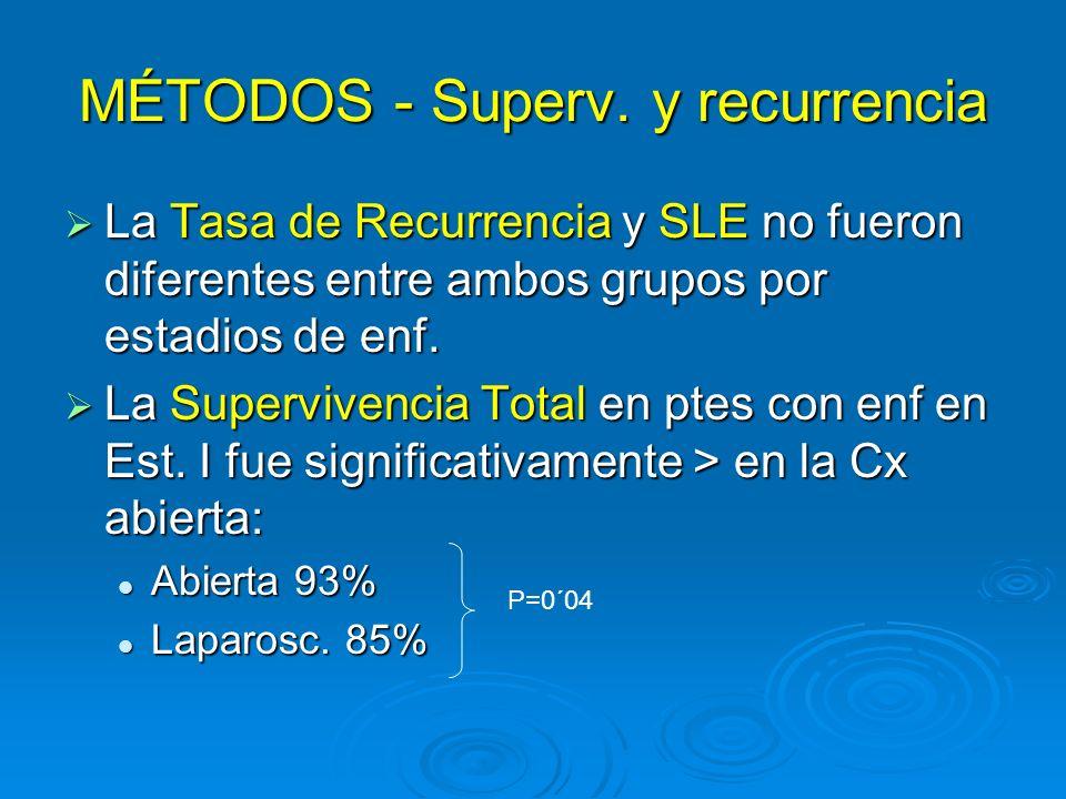 MÉTODOS - Superv. y recurrencia La Tasa de Recurrencia y SLE no fueron diferentes entre ambos grupos por estadios de enf. La Tasa de Recurrencia y SLE