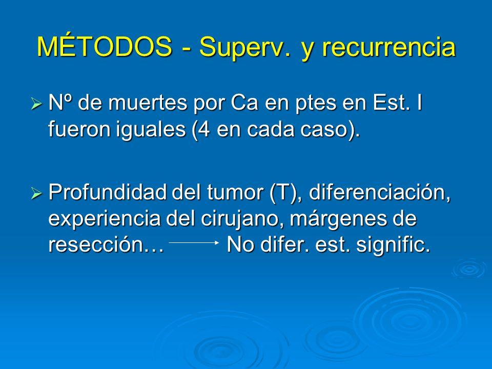 MÉTODOS - Superv. y recurrencia Nº de muertes por Ca en ptes en Est. I fueron iguales (4 en cada caso). Nº de muertes por Ca en ptes en Est. I fueron