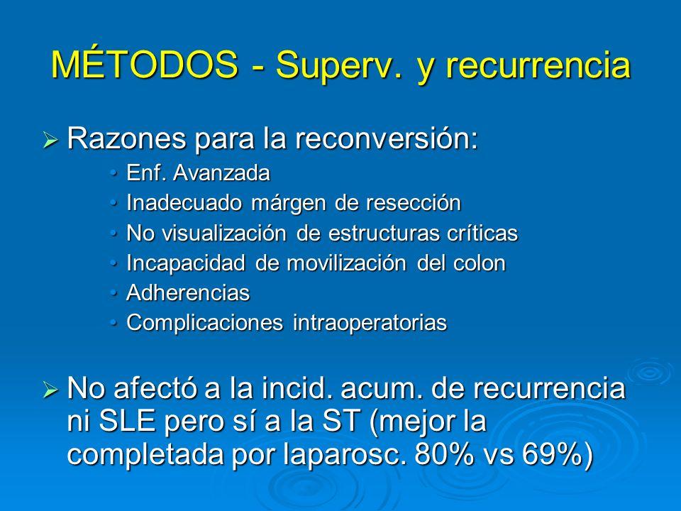 MÉTODOS - Superv. y recurrencia Razones para la reconversión: Razones para la reconversión: Enf. AvanzadaEnf. Avanzada Inadecuado márgen de resecciónI