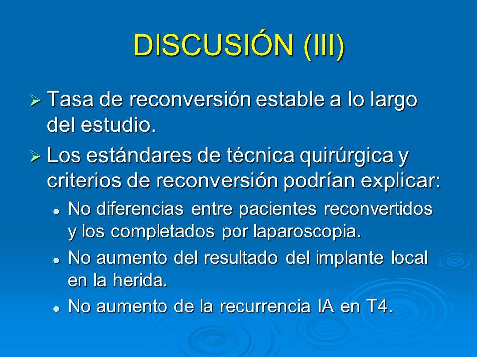 DISCUSIÓN (III) Tasa de reconversión estable a lo largo del estudio. Tasa de reconversión estable a lo largo del estudio. Los estándares de técnica qu