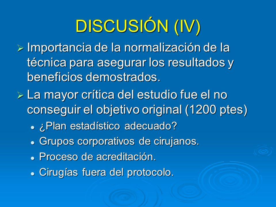 DISCUSIÓN (IV) Importancia de la normalización de la técnica para asegurar los resultados y beneficios demostrados. Importancia de la normalización de