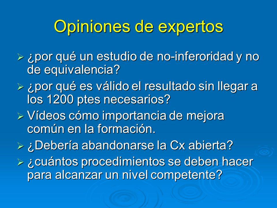 Opiniones de expertos ¿por qué un estudio de no-inferoridad y no de equivalencia? ¿por qué un estudio de no-inferoridad y no de equivalencia? ¿por qué