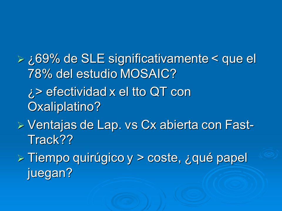 ¿69% de SLE significativamente < que el 78% del estudio MOSAIC? ¿69% de SLE significativamente < que el 78% del estudio MOSAIC? ¿> efectividad x el tt