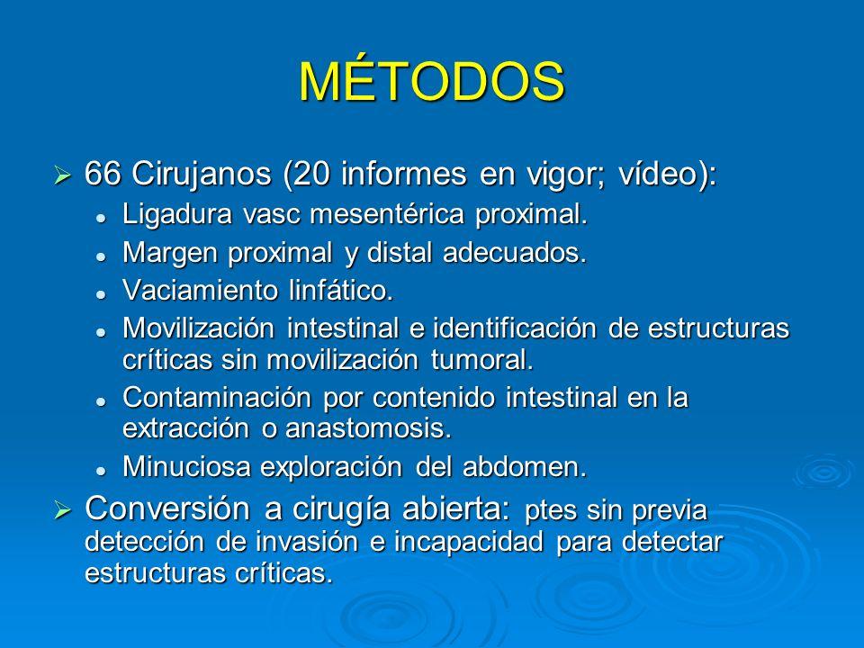 MÉTODOS 66 Cirujanos (20 informes en vigor; vídeo): 66 Cirujanos (20 informes en vigor; vídeo): Ligadura vasc mesentérica proximal. Ligadura vasc mese