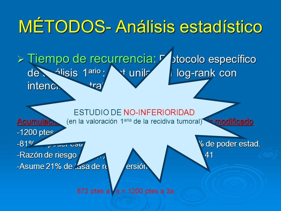 MÉTODOS- Análisis estadístico Tiempo de recurrencia: Protocolo específico de análisis 1 ario : test unilateral log-rank con intención de tratar. Tiemp