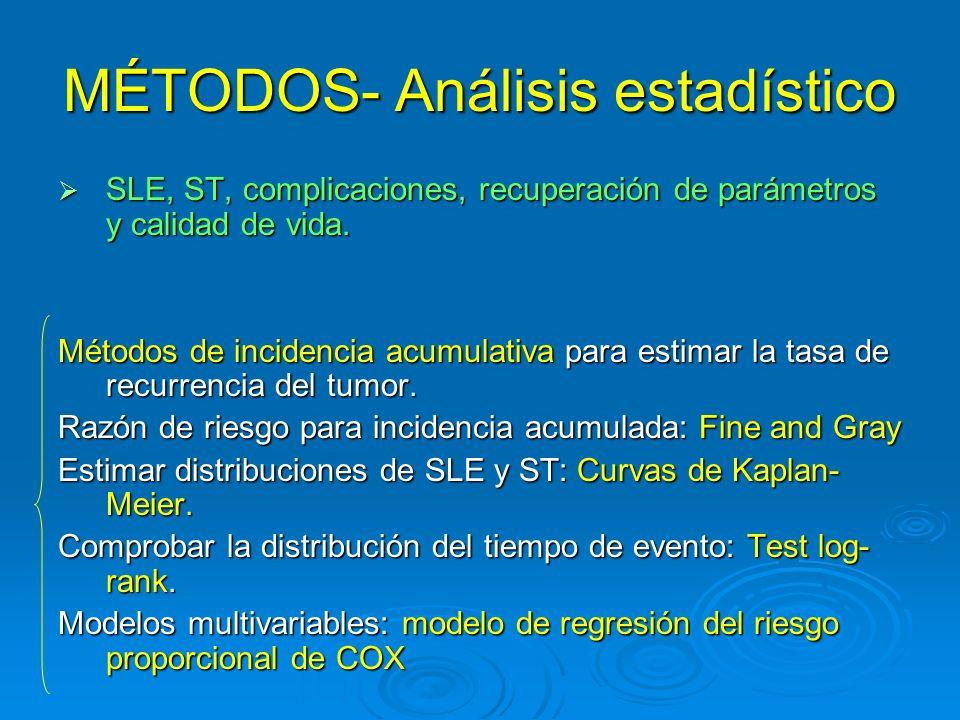 MÉTODOS- Análisis estadístico SLE, ST, complicaciones, recuperación de parámetros y calidad de vida. SLE, ST, complicaciones, recuperación de parámetr