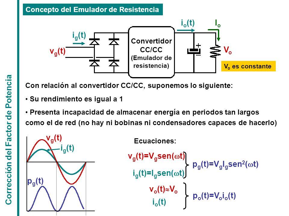 Convertidor CC/CC (Emulador de resistencia) VoVo i o (t)IoIo i g (t) v g (t) Corrección del Factor de Potencia Concepto del Emulador de Resistencia v