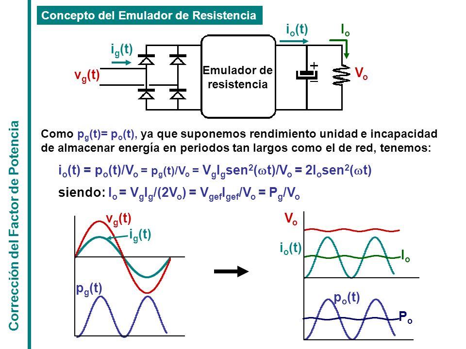 Emulador de resistencia VoVo i o (t)IoIo i g (t) v g (t) Corrección del Factor de Potencia Concepto del Emulador de Resistencia p o (t) PoPo i o (t) V