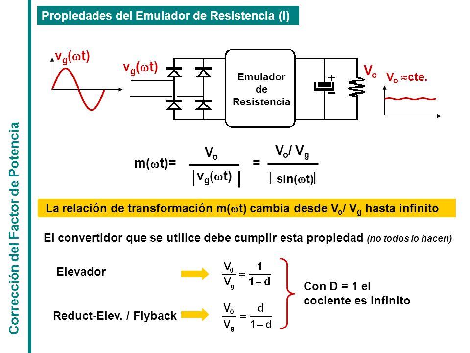 La relación de transformación m( t) cambia desde V o / V g hasta infinito m( t)= VoVo = V o / V g v g ( t) sin( t) V o cte. Emulador de Resistencia Vo