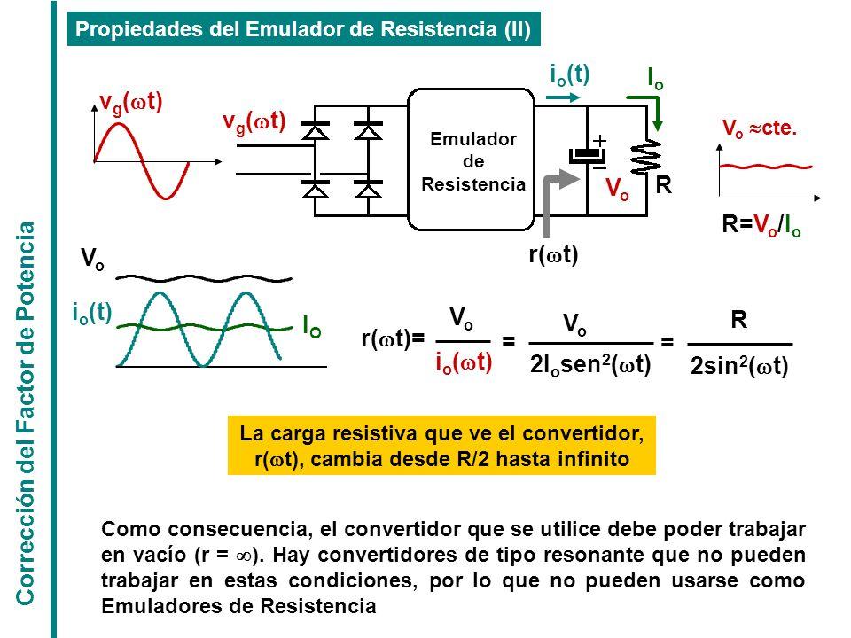 Corrección del Factor de Potencia Propiedades del Emulador de Resistencia (II) r( t)= VoVo = i o ( t) VoVo IOIO V o cte. Emulador de Resistencia VoVo