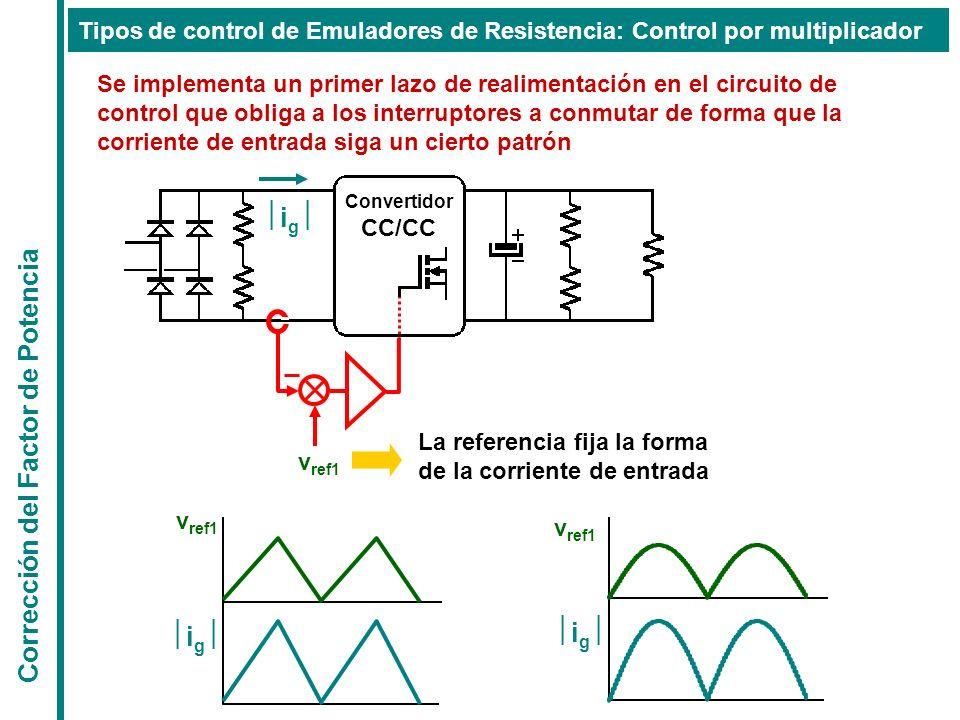 Convertidor CC/CC La referencia fija la forma de la corriente de entrada Corrección del Factor de Potencia Tipos de control de Emuladores de Resistenc