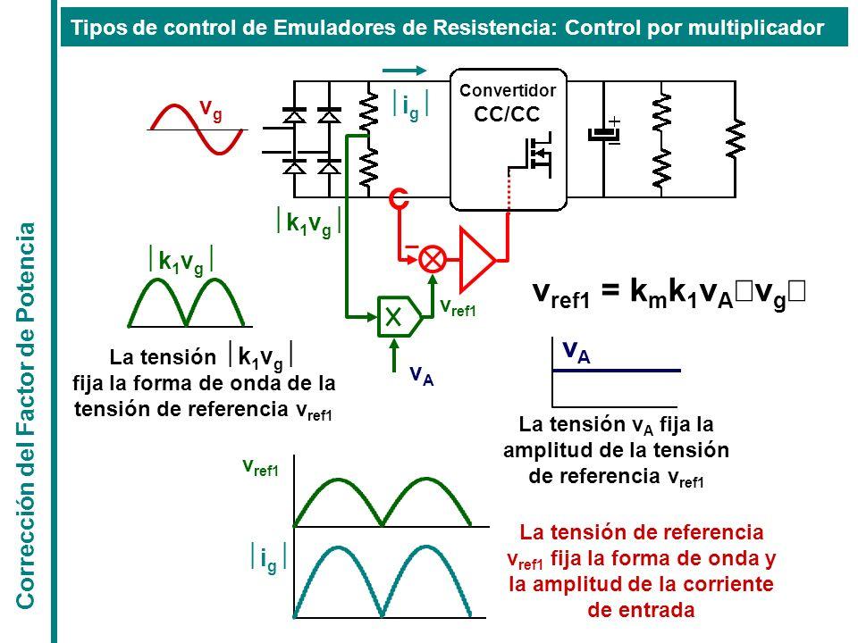 Convertidor CC/CC Corrección del Factor de Potencia Tipos de control de Emuladores de Resistencia: Control por multiplicador v ref1 i g v ref1 k 1 v g