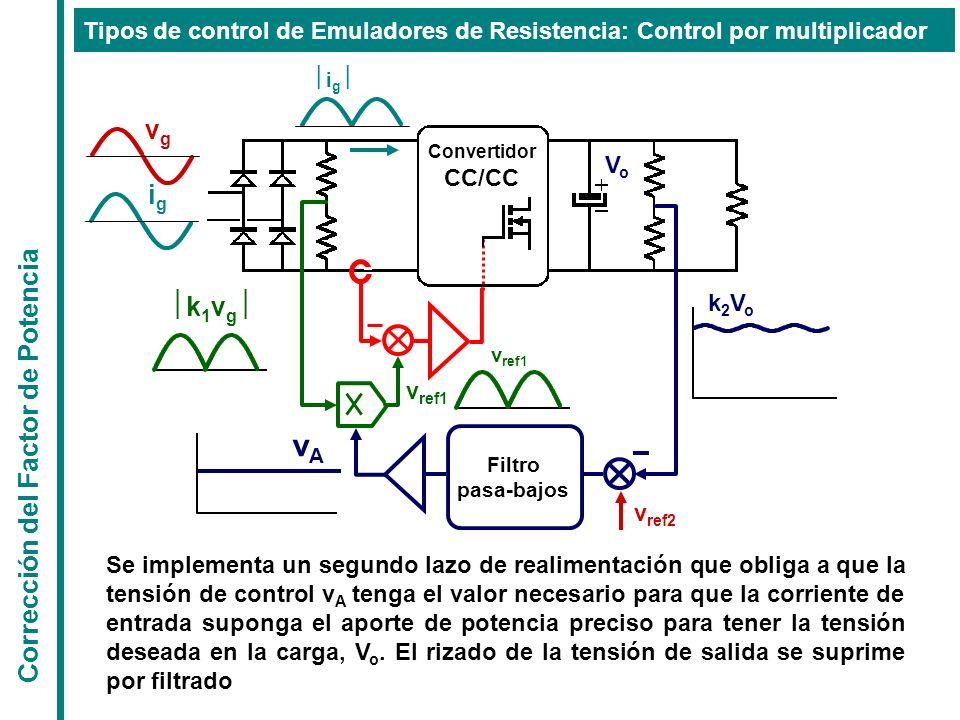 Convertidor CC/CC Corrección del Factor de Potencia Tipos de control de Emuladores de Resistencia: Control por multiplicador v ref1 vgvg k 1 v g vAvA