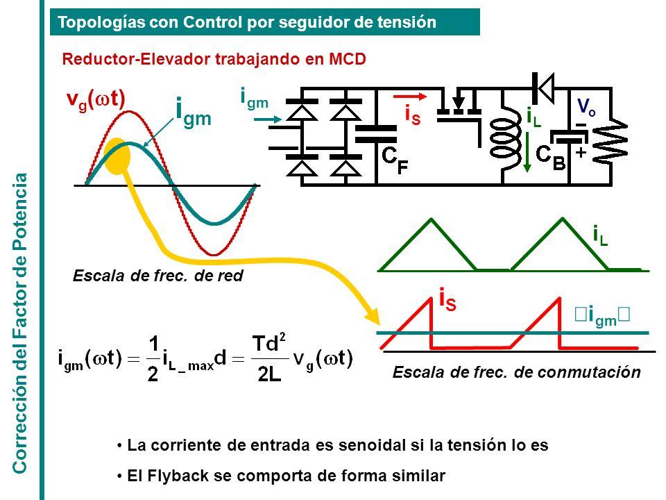 i gm iSiS iLiL Corrección del Factor de Potencia Topologías con Control por seguidor de tensión Reductor-Elevador trabajando en MCD Escala de frec. de