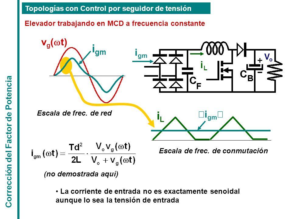 Corrección del Factor de Potencia Topologías con Control por seguidor de tensión Elevador trabajando en MCD a frecuencia constante i gm iLiL La corrie