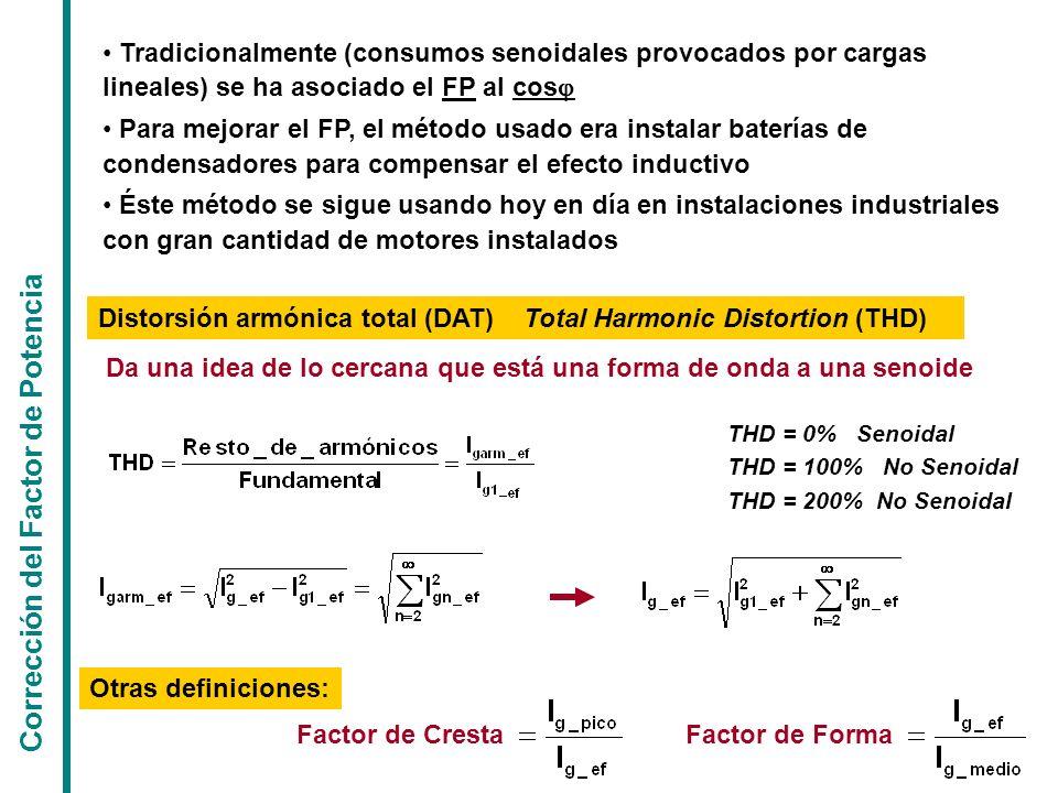 Corrección del Factor de Potencia Tradicionalmente (consumos senoidales provocados por cargas lineales) se ha asociado el FP al cos Para mejorar el FP