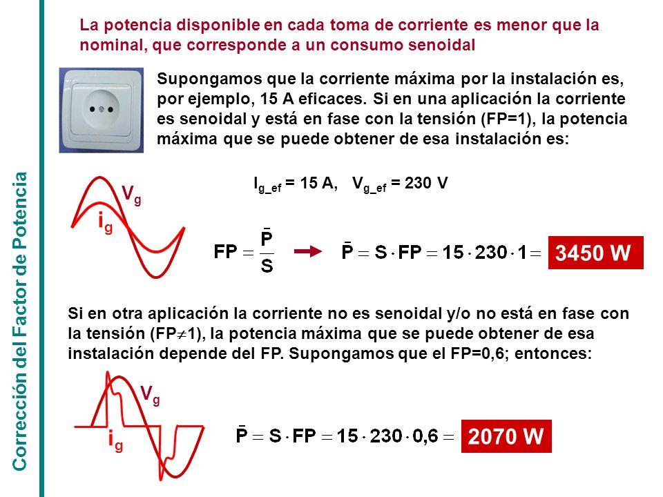 Corrección del Factor de Potencia La potencia disponible en cada toma de corriente es menor que la nominal, que corresponde a un consumo senoidal Supo