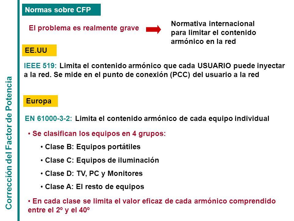 Corrección del Factor de Potencia Normas sobre CFP El problema es realmente grave Normativa internacional para limitar el contenido armónico en la red