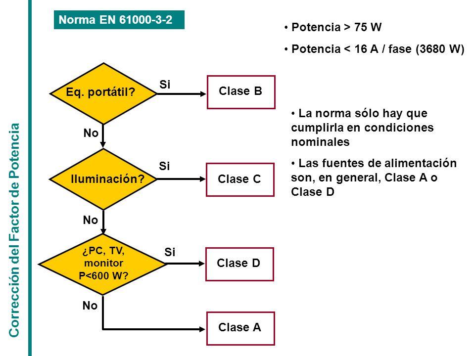 Norma EN 61000-3-2 Eq. portátil? Iluminación? ¿PC, TV, monitor P<600 W? Si No Clase BClase CClase DClase A Potencia > 75 W Potencia < 16 A / fase (368