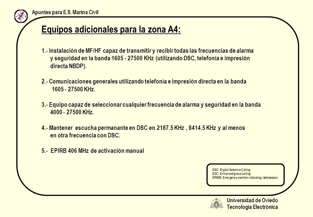 Universidad de Oviedo Tecnología Electrónica Apuntes para E.S. Marina Civil Equipos adicionales para la zona A4: 1.- Instalación de MF/HF capaz de tra